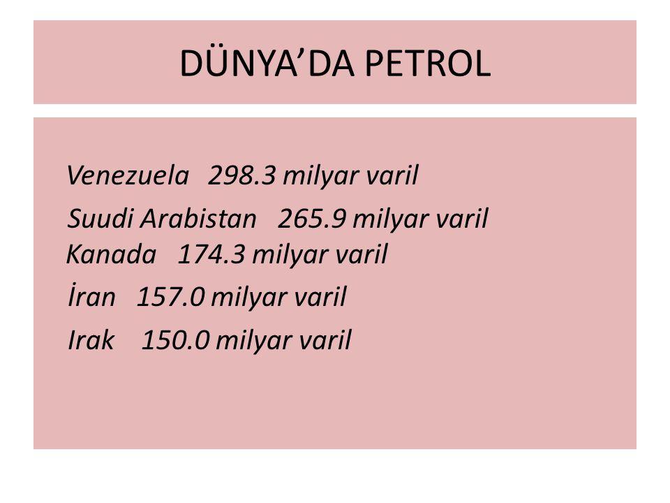 DÜNYA'DA PETROL Venezuela 298.3 milyar varil