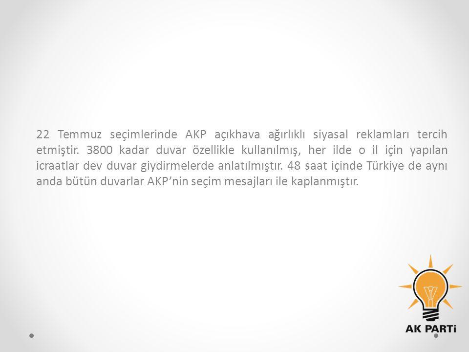 22 Temmuz seçimlerinde AKP açıkhava ağırlıklı siyasal reklamları tercih etmiştir.