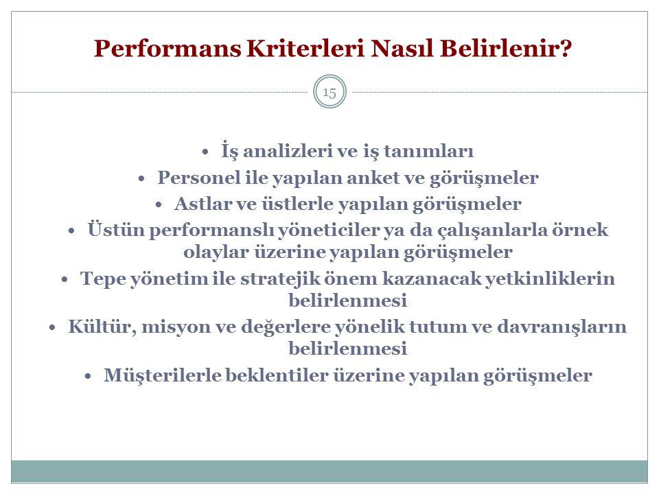 Performans Kriterleri Nasıl Belirlenir