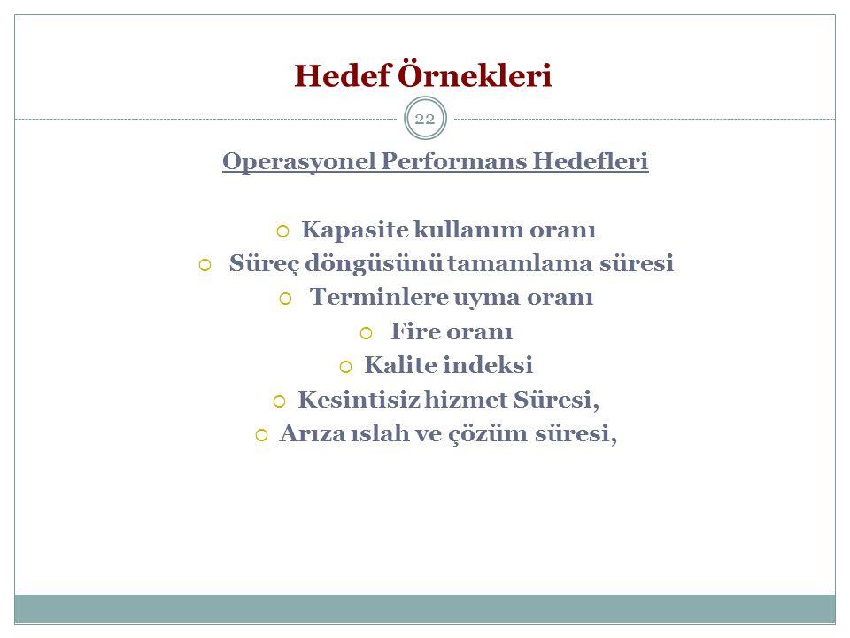 Hedef Örnekleri Operasyonel Performans Hedefleri