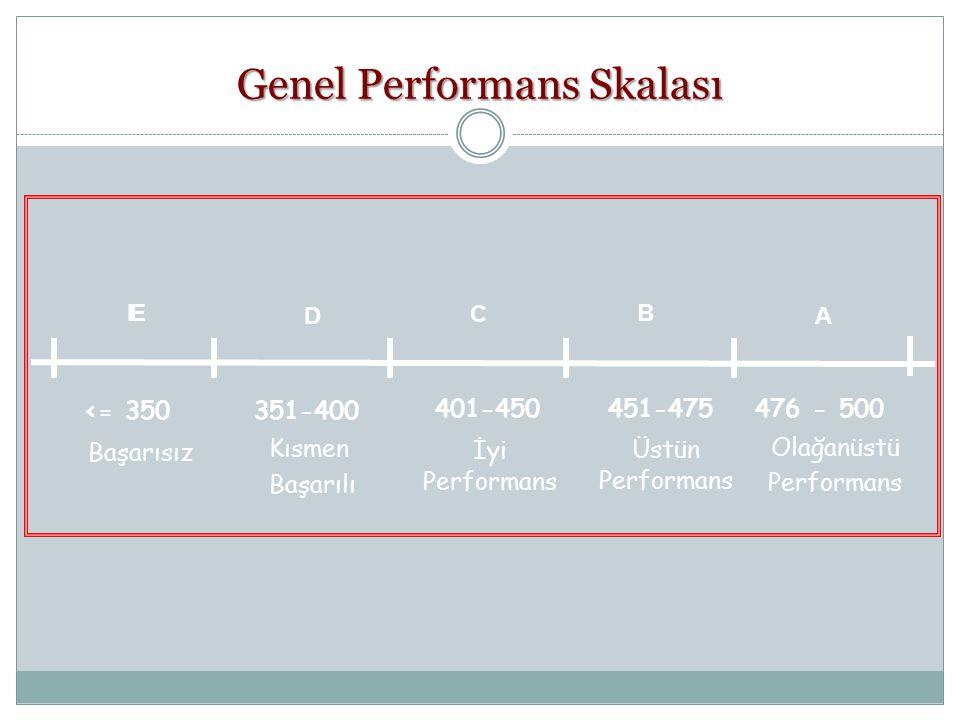 Genel Performans Skalası