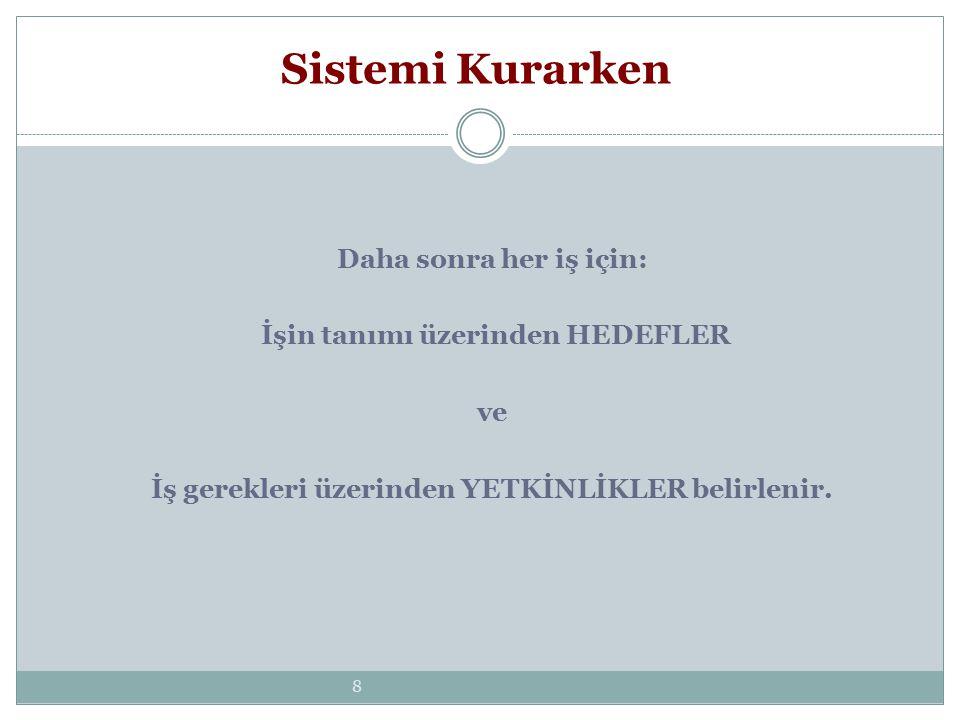 Sistemi Kurarken Daha sonra her iş için:
