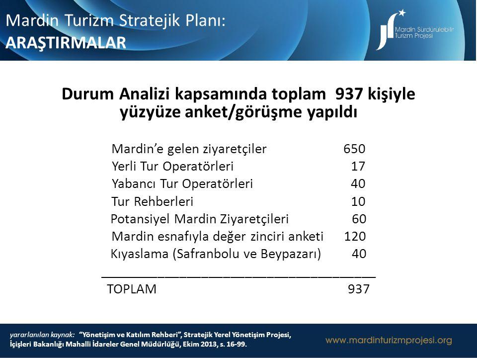 Mardin Turizm Stratejik Planı: ARAŞTIRMALAR