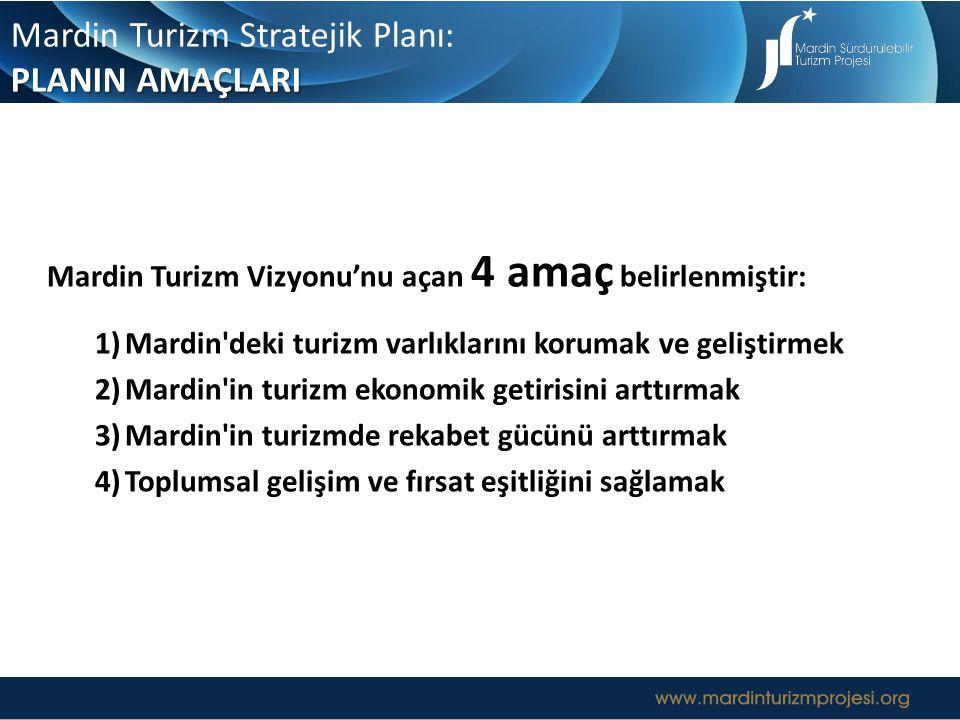 Mardin Turizm Stratejik Planı: PLANIN AMAÇLARI