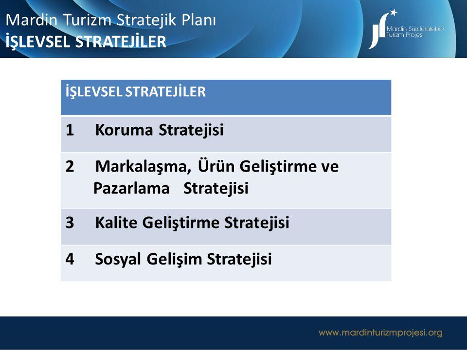 Mardin Turizm Stratejik Planı İŞLEVSEL STRATEJİLER