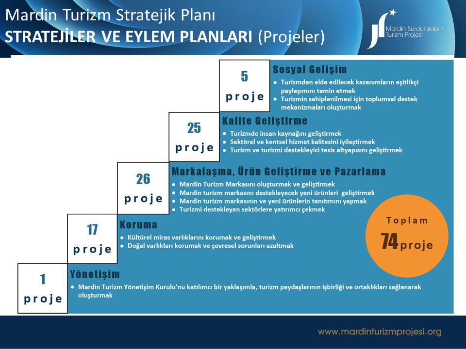Mardin Turizm Stratejik Planı