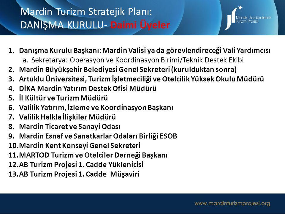 Mardin Turizm Stratejik Planı: DANIŞMA KURULU- Daimi Üyeler