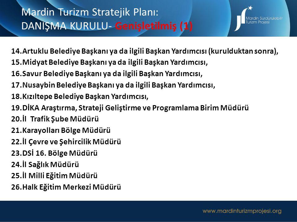 Mardin Turizm Stratejik Planı: DANIŞMA KURULU- Genişletilmiş (1)