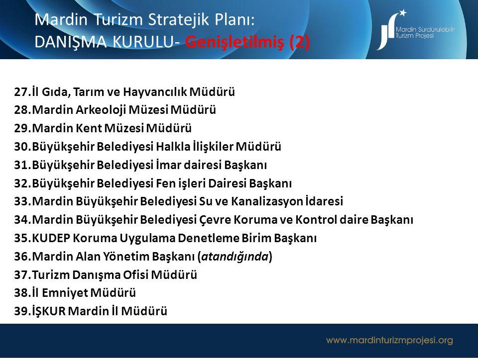 Mardin Turizm Stratejik Planı: DANIŞMA KURULU- Genişletilmiş (2)