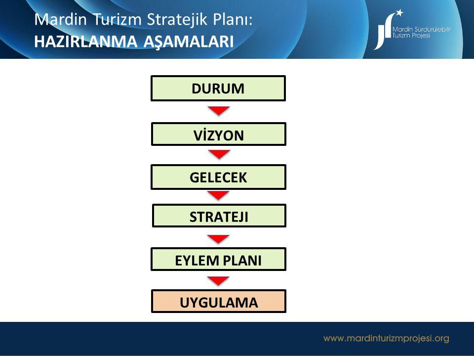 Mardin Turizm Stratejik Planı: HAZIRLANMA AŞAMALARI