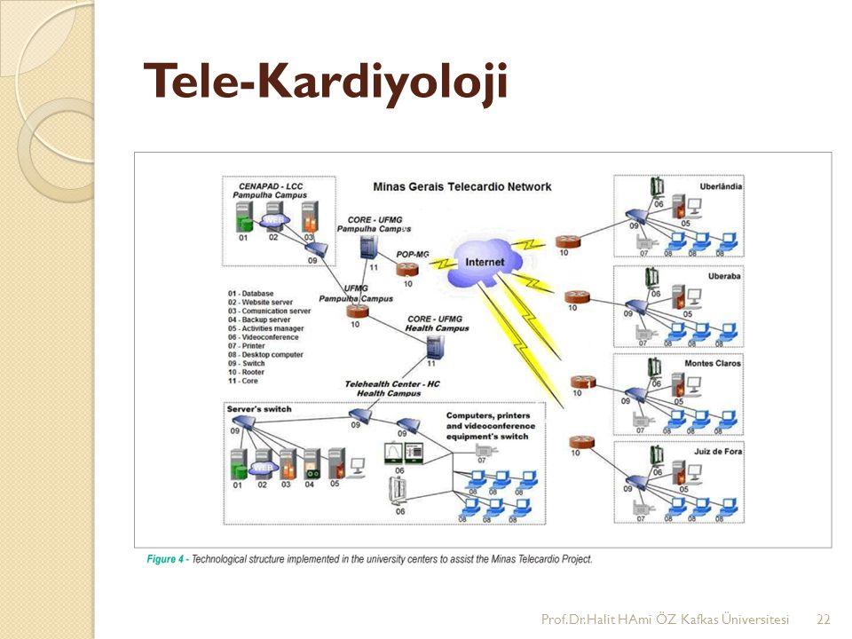 Tele-Kardiyoloji Prof.Dr.Halit HAmi ÖZ Kafkas Üniversitesi