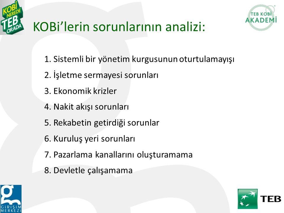 KOBi'lerin sorunlarının analizi: