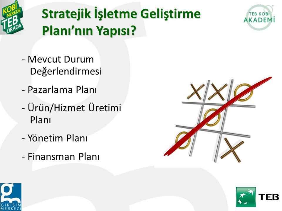 Stratejik İşletme Geliştirme Planı'nın Yapısı