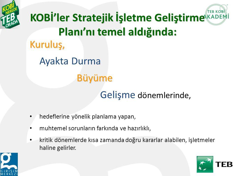 KOBİ'ler Stratejik İşletme Geliştirme Planı'nı temel aldığında: