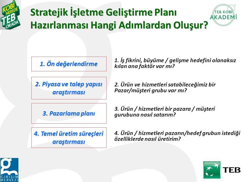Stratejik İşletme Geliştirme Planı Hazırlanması Hangi Adımlardan Oluşur