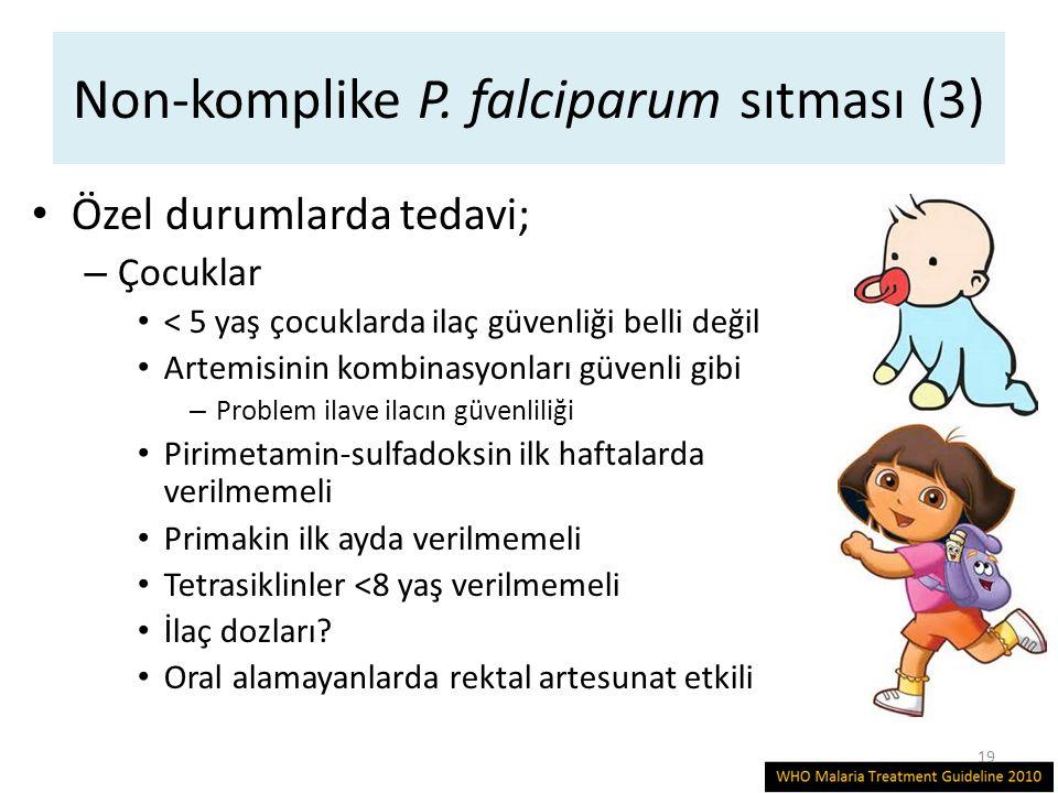 Non-komplike P. falciparum sıtması (3)