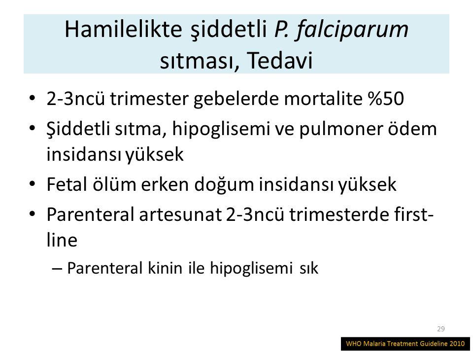 Hamilelikte şiddetli P. falciparum sıtması, Tedavi