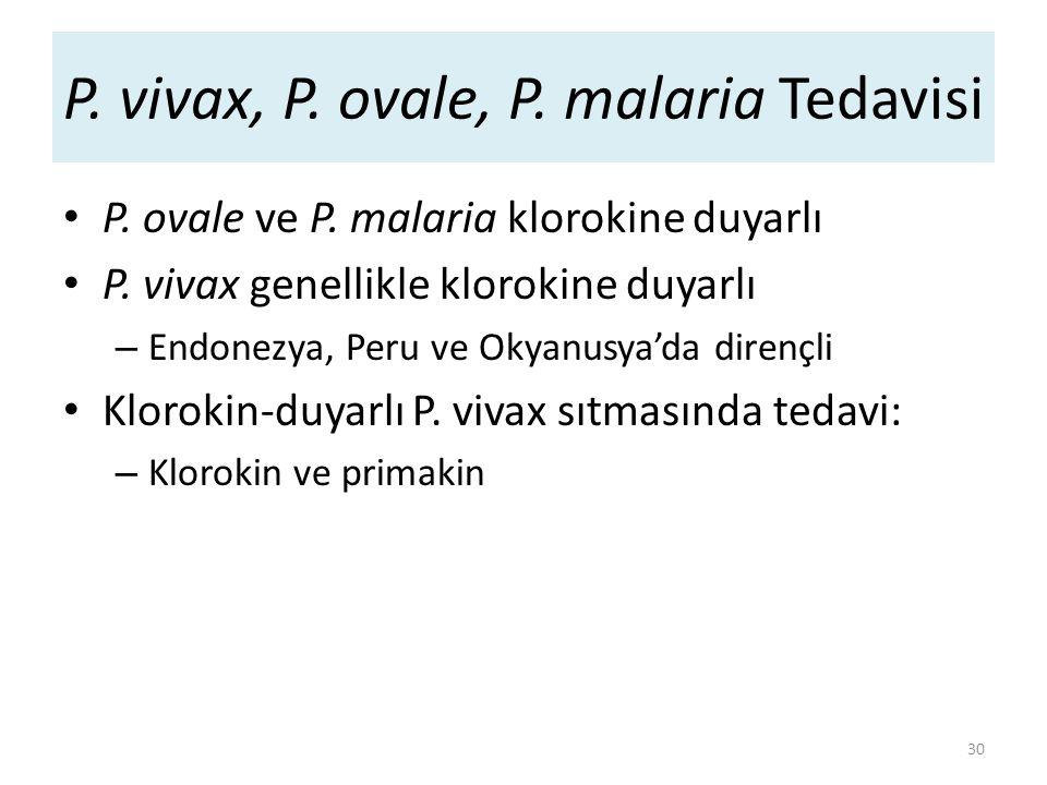 P. vivax, P. ovale, P. malaria Tedavisi