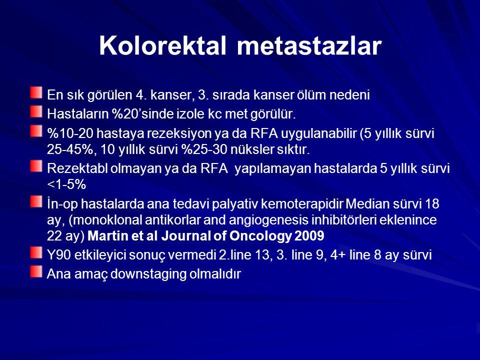 Kolorektal metastazlar