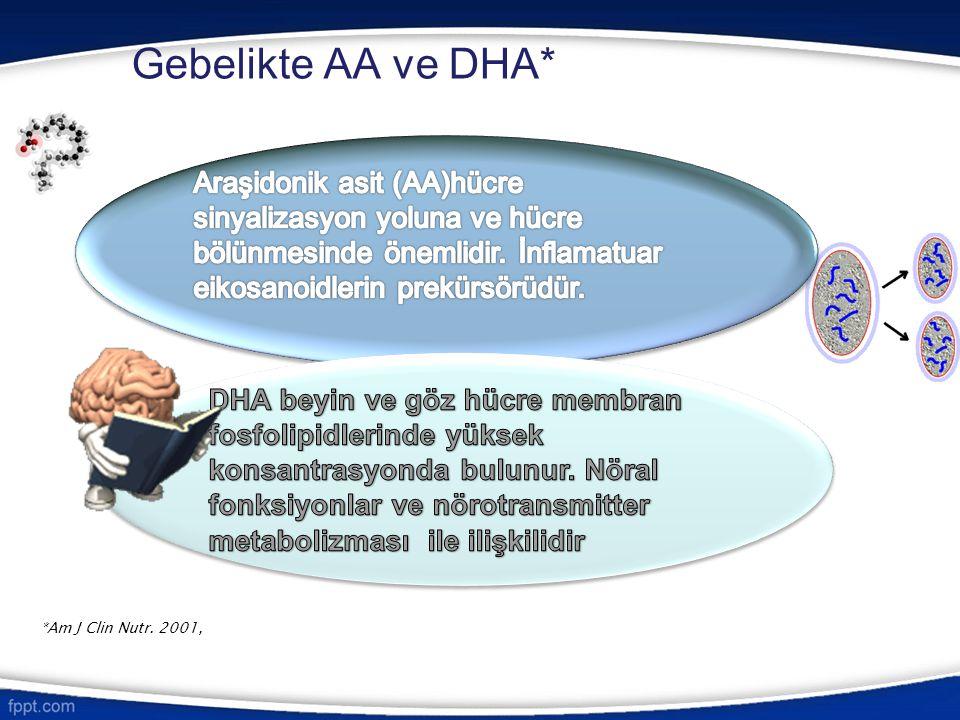 Gebelikte AA ve DHA* Araşidonik asit (AA)hücre sinyalizasyon yoluna ve hücre bölünmesinde önemlidir. İnflamatuar eikosanoidlerin prekürsörüdür.