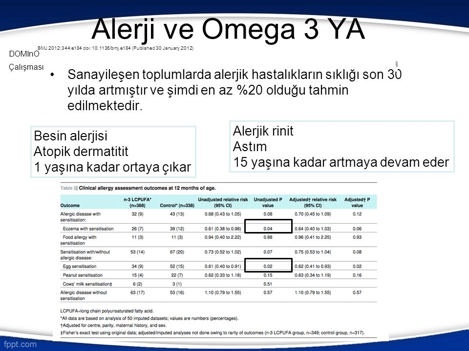 Alerji ve Omega 3 YA BMJ 2012;344:e184 doi: 10.1136/bmj.e184 (Published 30 January 2012) DOMInO. Çalışması.
