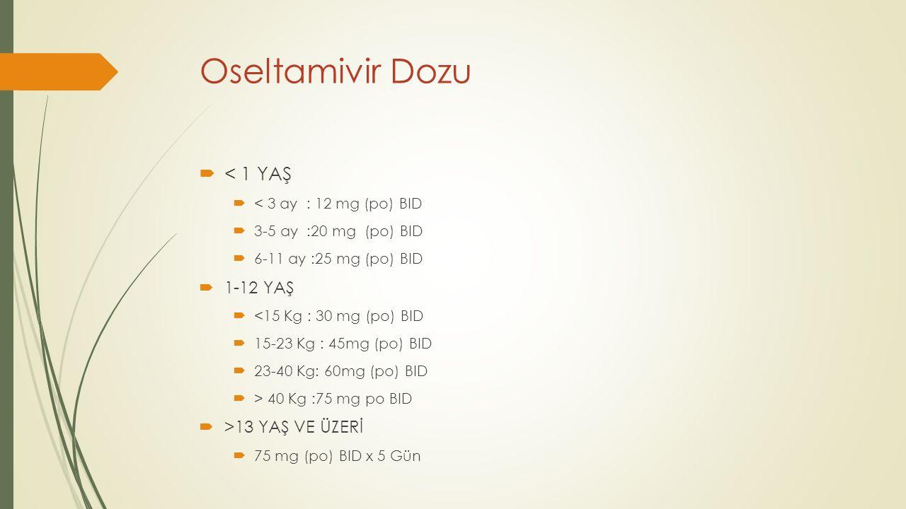 Oseltamivir Dozu < 1 YAŞ 1-12 YAŞ >13 YAŞ VE ÜZERİ