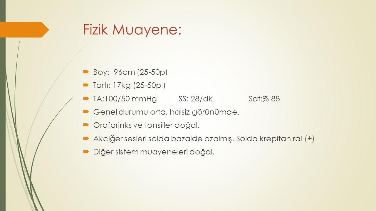 Fizik Muayene: Boy: 96cm (25-50p) Tartı: 17kg (25-50p )