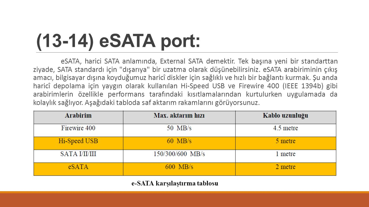 (13-14) eSATA port: