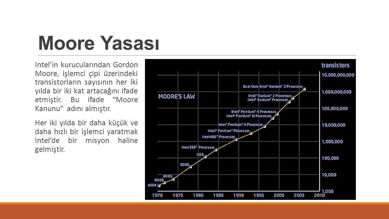 Moore Yasası