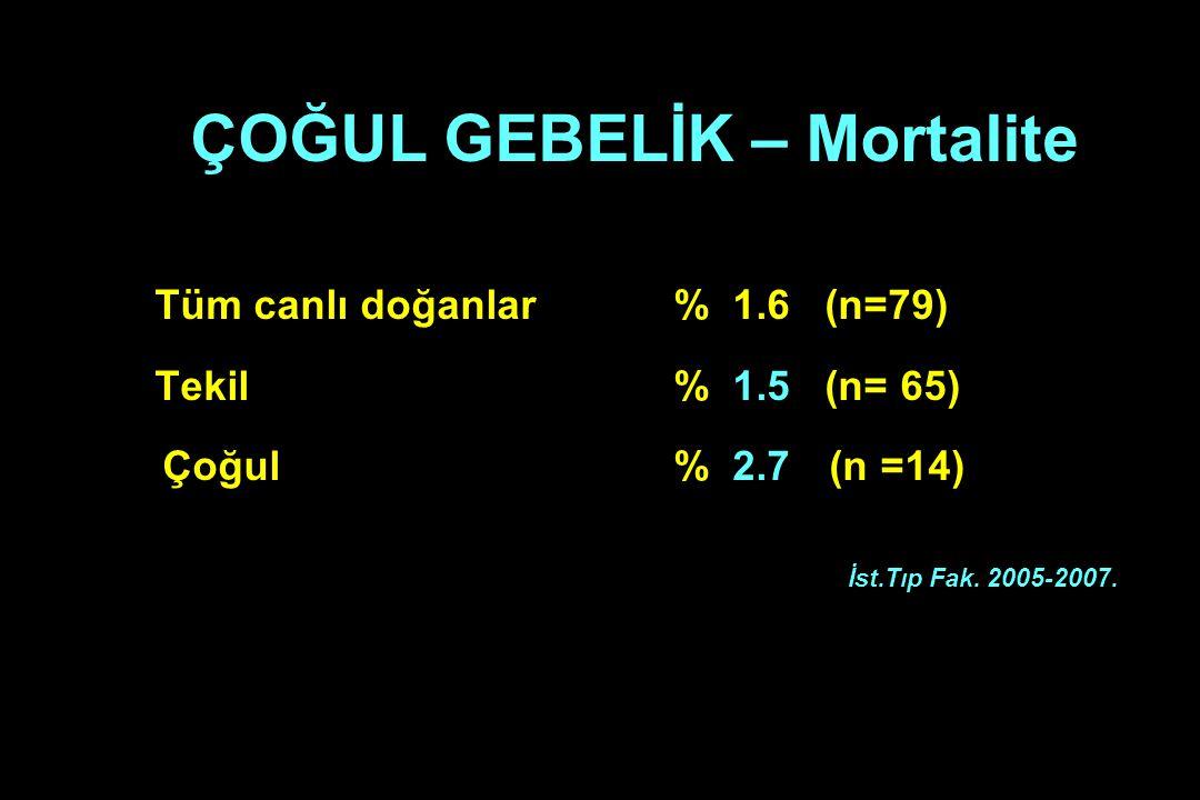 ÇOĞUL GEBELİK – Mortalite