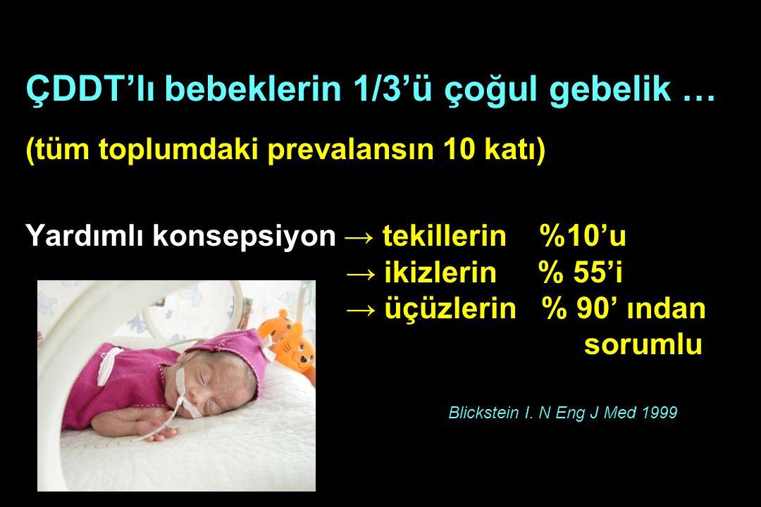 ÇDDT'lı bebeklerin 1/3'ü çoğul gebelik …
