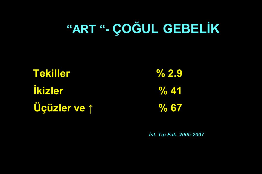 ART - ÇOĞUL GEBELİK İkizler % 41 Üçüzler ve ↑ % 67 Tekiller % 2.9