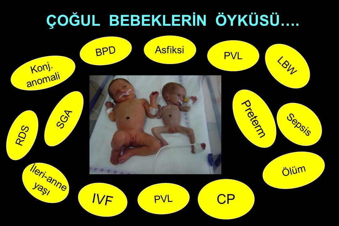CP IVF ÇOĞUL BEBEKLERİN ÖYKÜSÜ…. CP ü .. Preterm BPD Asfiksi PVL LBW