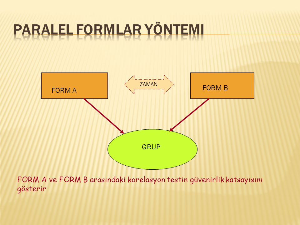 Paralel formlar yöntemi