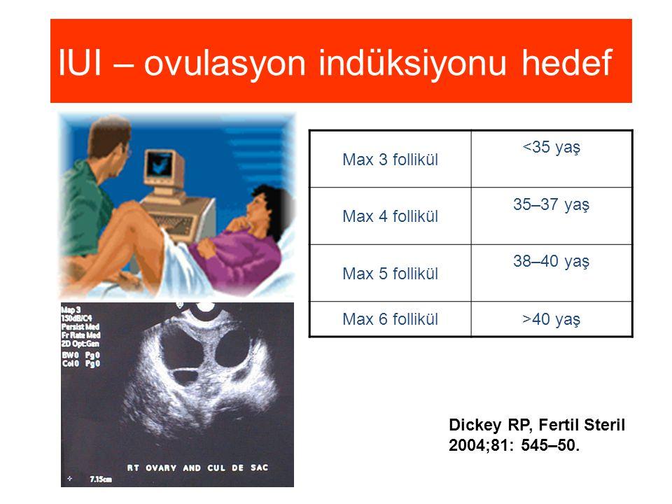 IUI – ovulasyon indüksiyonu hedef