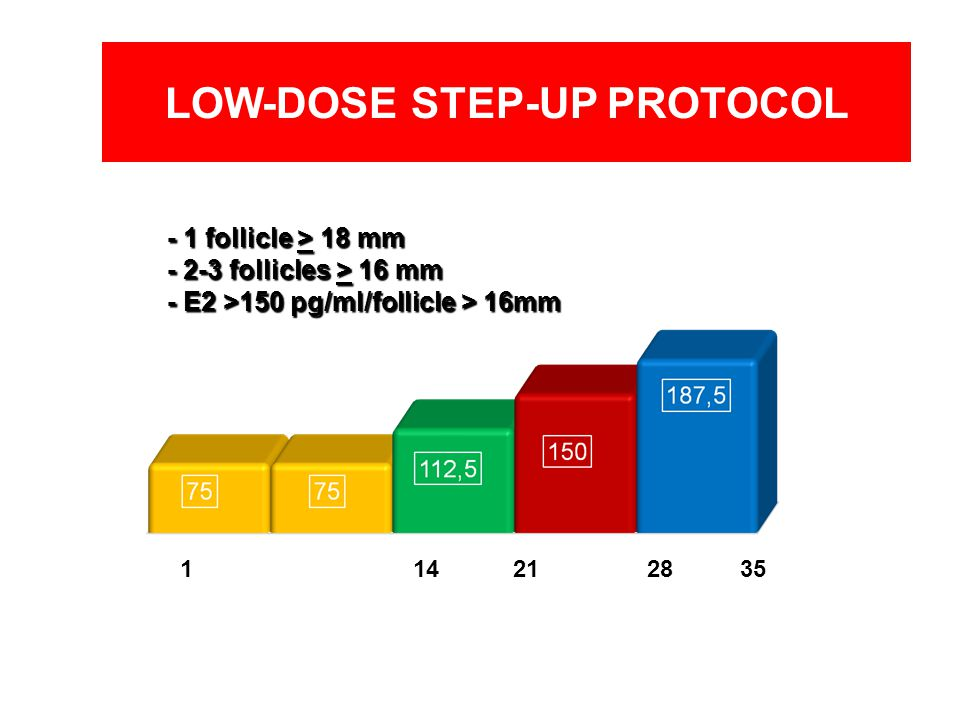 LOW-DOSE STEP-UP PROTOCOL