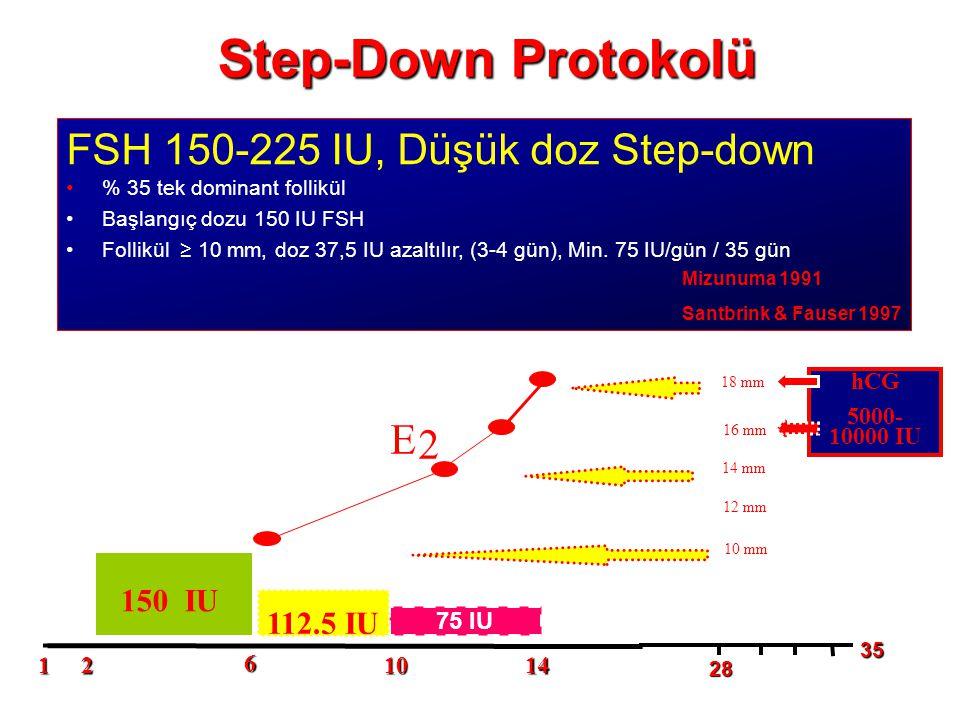 Step-Down Protokolü FSH 150-225 IU, Düşük doz Step-down E 150 IU