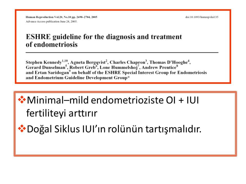 Minimal–mild endometrioziste OI + IUI fertiliteyi arttırır