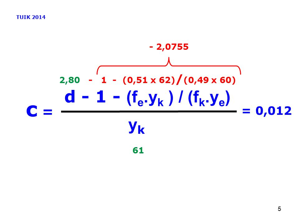 c = d - 1 - (fe.yk ) / (fk.ye) yk = 0,012 - 2,0755