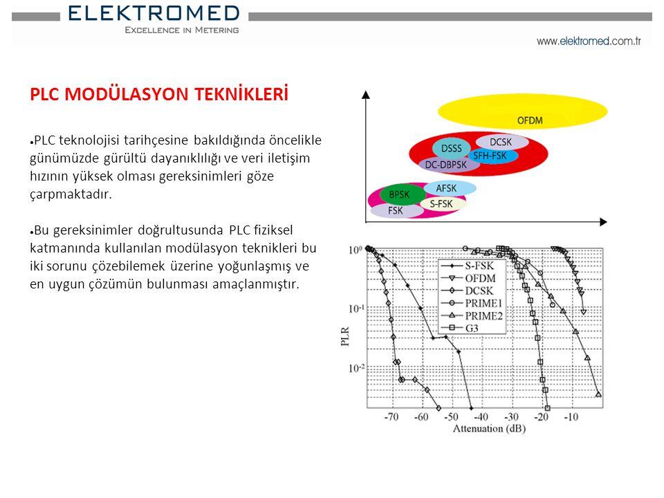 PLC MODÜLASYON TEKNİKLERİ