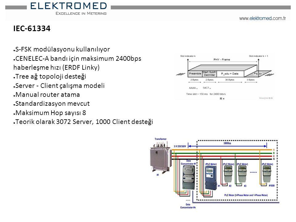 IEC-61334 S-FSK modülasyonu kullanılıyor