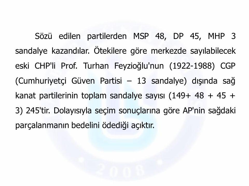 Sözü edilen partilerden MSP 48, DP 45, MHP 3 sandalye kazandılar
