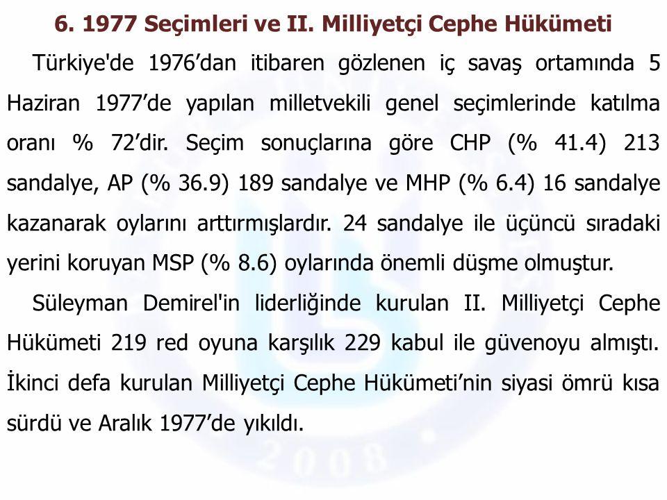6. 1977 Seçimleri ve II. Milliyetçi Cephe Hükümeti