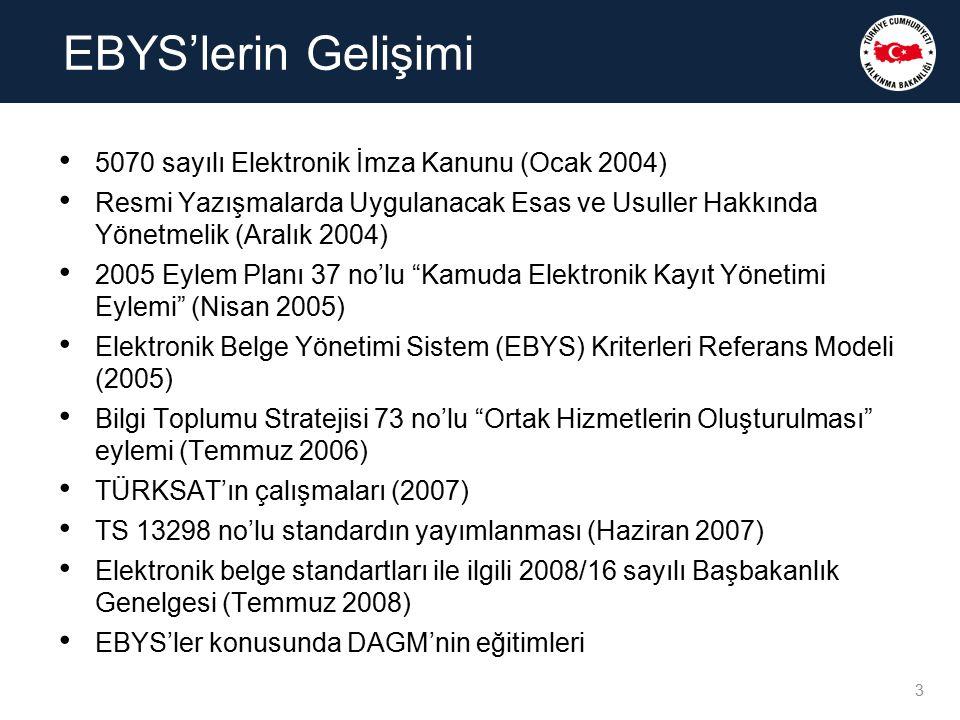 EBYS'lerin Gelişimi 5070 sayılı Elektronik İmza Kanunu (Ocak 2004)