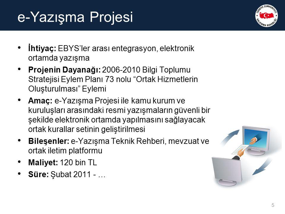 e-Yazışma Projesi İhtiyaç: EBYS'ler arası entegrasyon, elektronik ortamda yazışma.