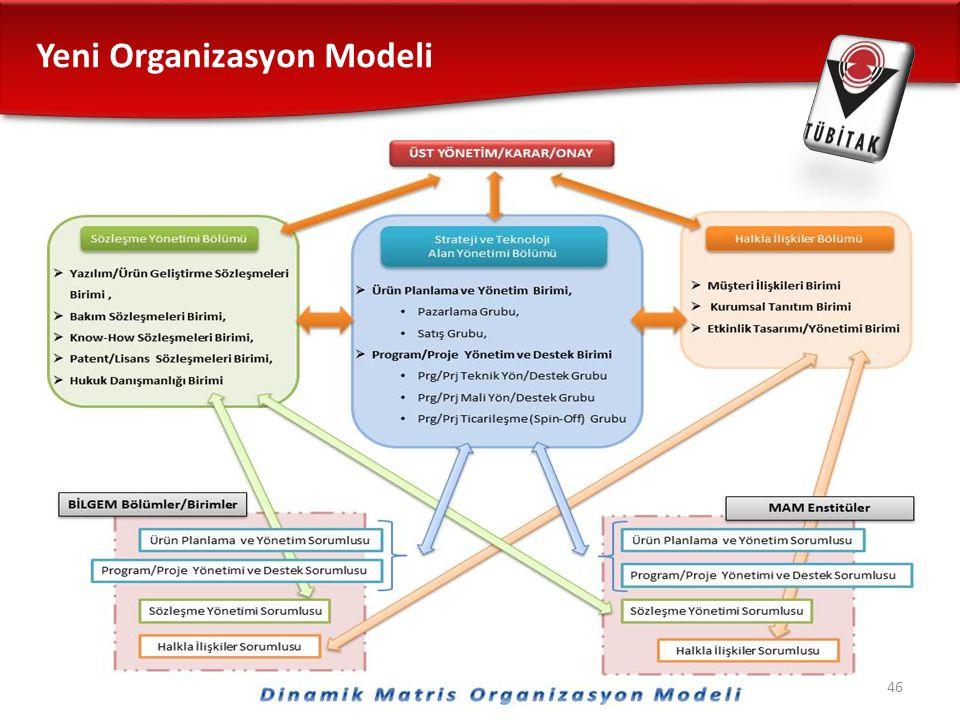 Yeni Organizasyon Modeli