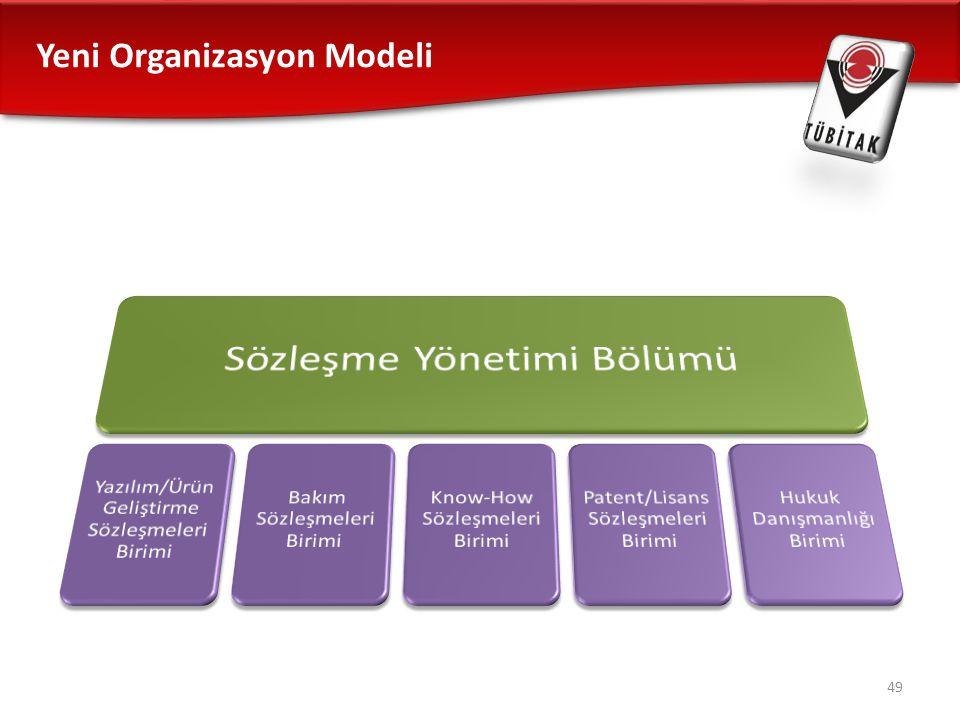 Sözleşme Yönetimi Bölümü