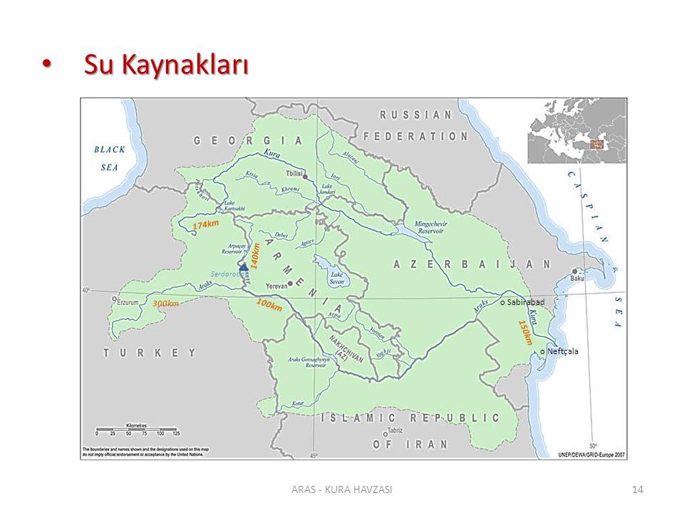 Su Kaynakları ARAS - KURA HAVZASI 174km 140km 300km 100km o Sabirabad