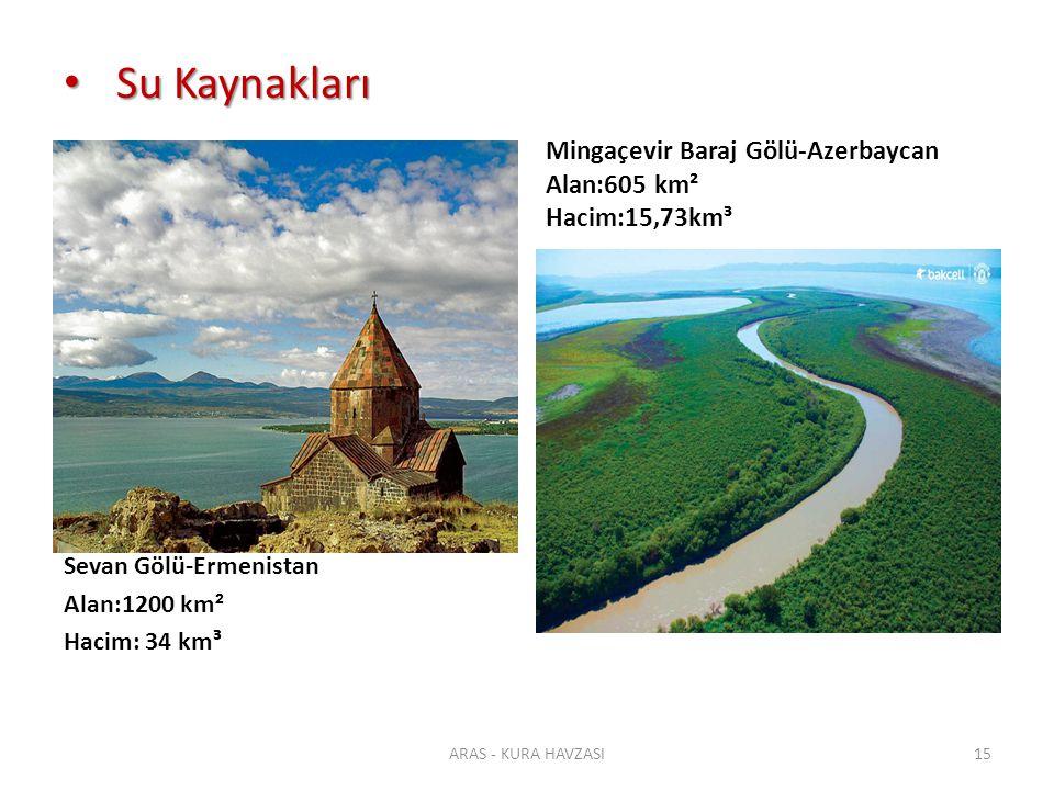 Su Kaynakları Mingaçevir Baraj Gölü-Azerbaycan Alan:605 km²