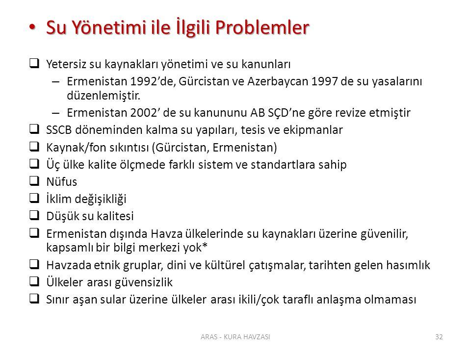 Su Yönetimi ile İlgili Problemler